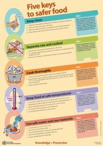 5 keys to preventing foodborne illnesses