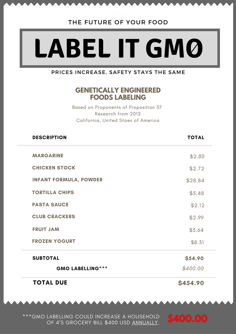 There is a cost to labeling GM Foods